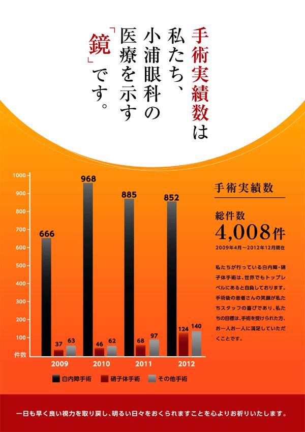120-2013_graph