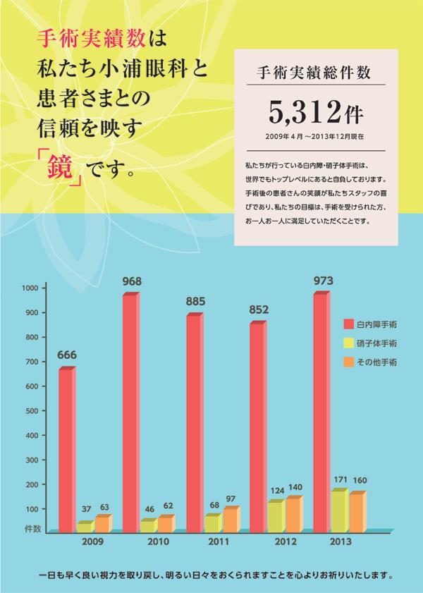 120-2014_graph_a