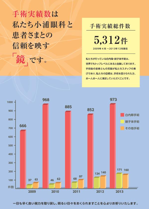 120-2014_graph_b