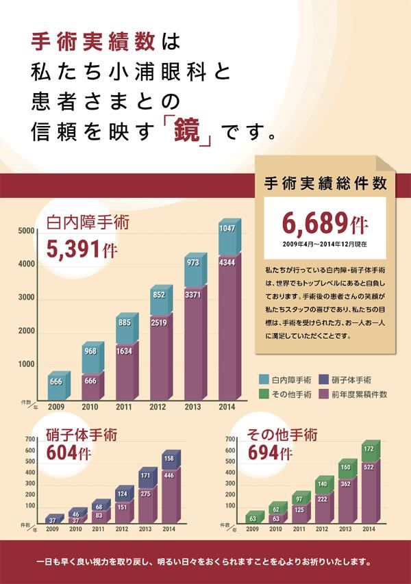 120-2015_graph_a