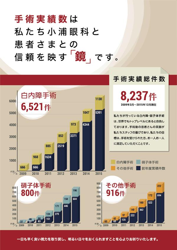 120-2016_graph_a